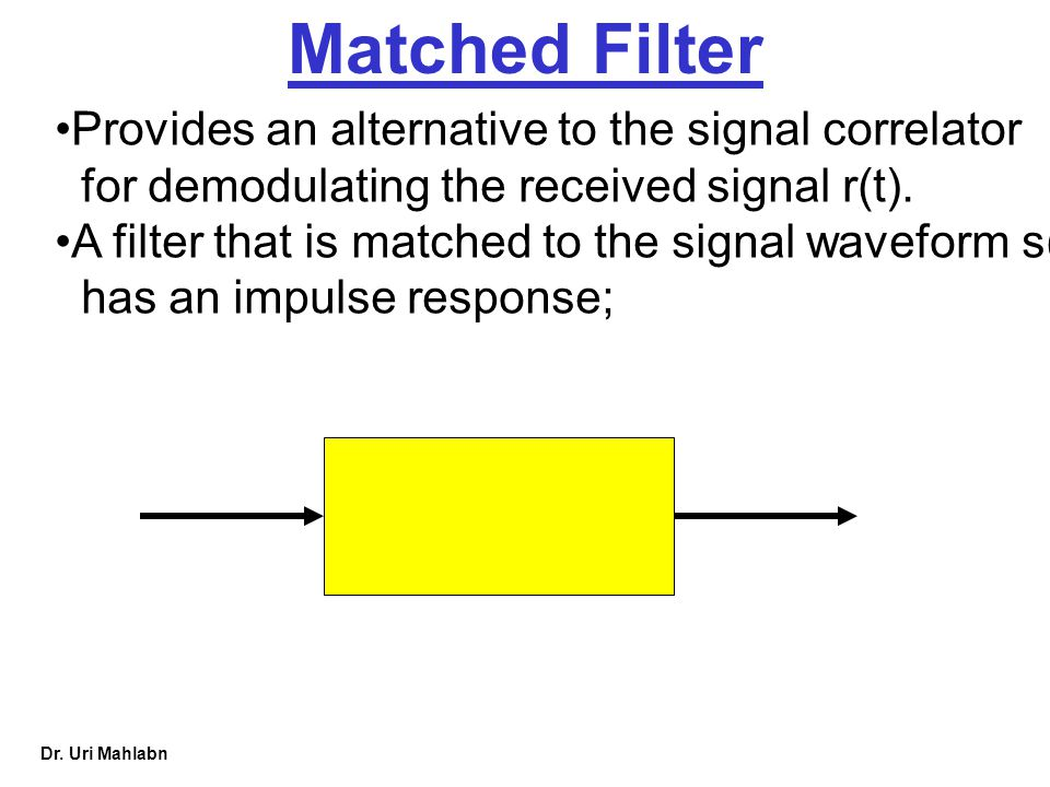 Matched Filter Provides an alternative to the signal correlator