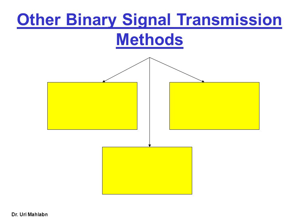 Other Binary Signal Transmission Methods