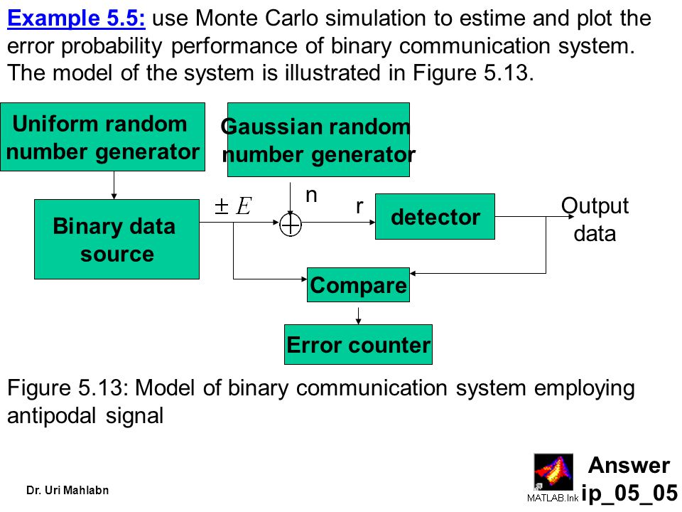 Example 5.5: use Monte Carlo simulation to estime and plot the error probability performance of binary communication system. The model of the system is illustrated in Figure 5.13.