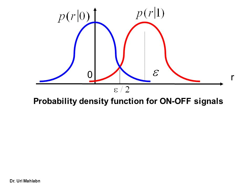 Probability density function for ON-OFF signals