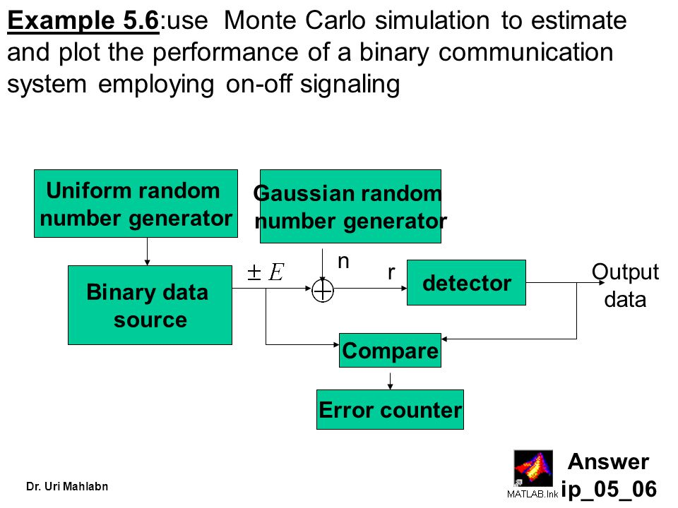 Example 5.6:use Monte Carlo simulation to estimate and plot the performance of a binary communication system employing on-off signaling