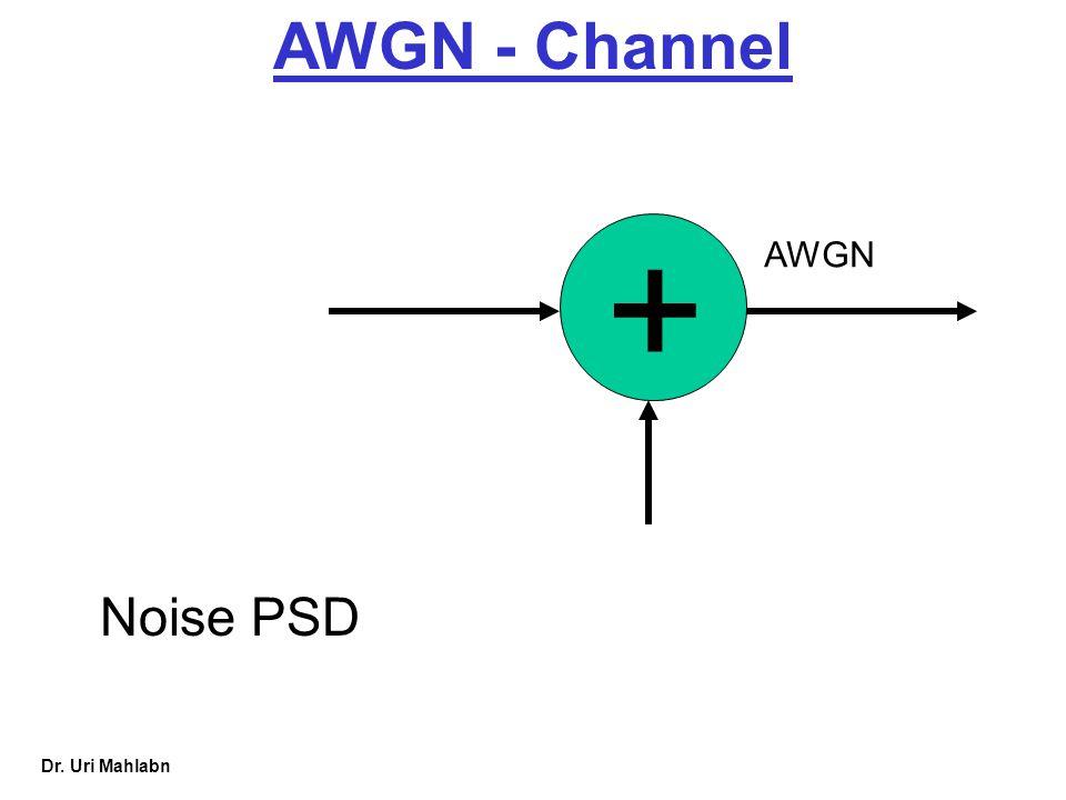 AWGN - Channel + AWGN Noise PSD