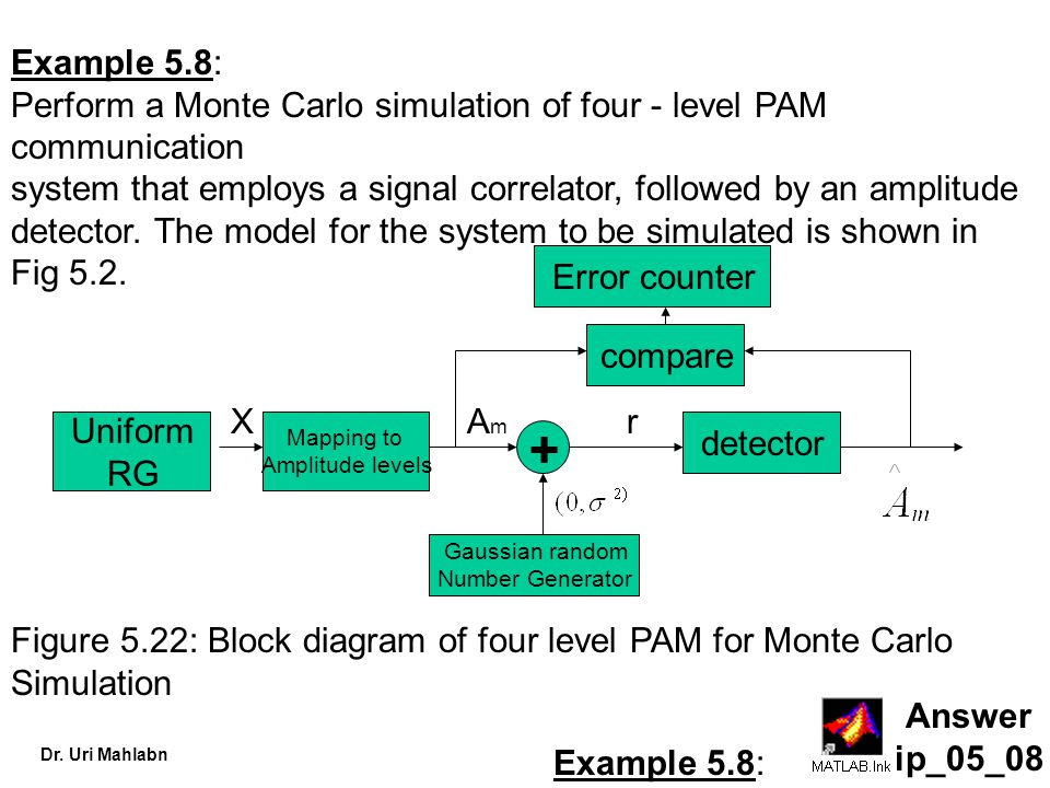 Example 5.8: Perform a Monte Carlo simulation of four - level PAM communication. system that employs a signal correlator, followed by an amplitude.