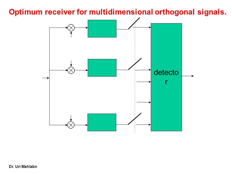 Optimum receiver for multidimensional orthogonal signals.