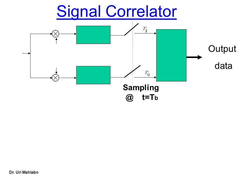 Signal Correlator Output data Sampling @ t=Tb