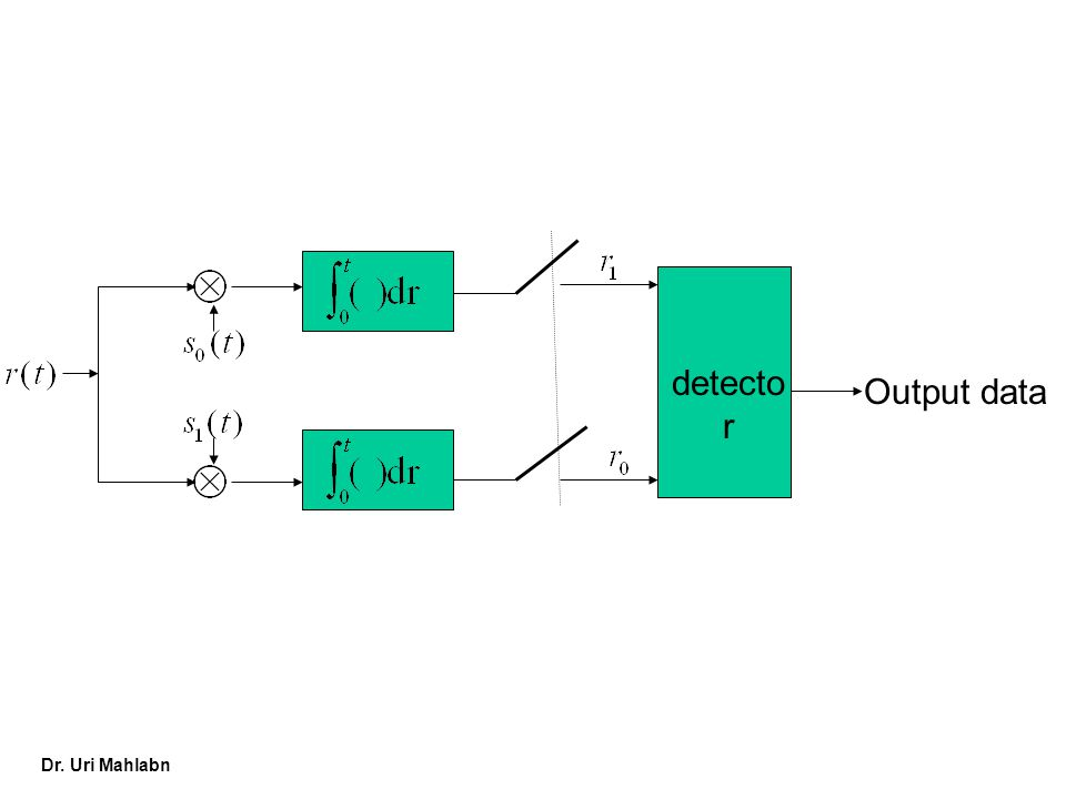 detector Output data