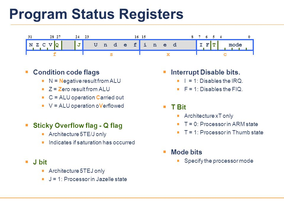 Program Status Registers