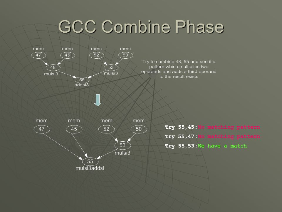 GCC Combine Phase Try 55,45: No matching pattern Try 55,47: