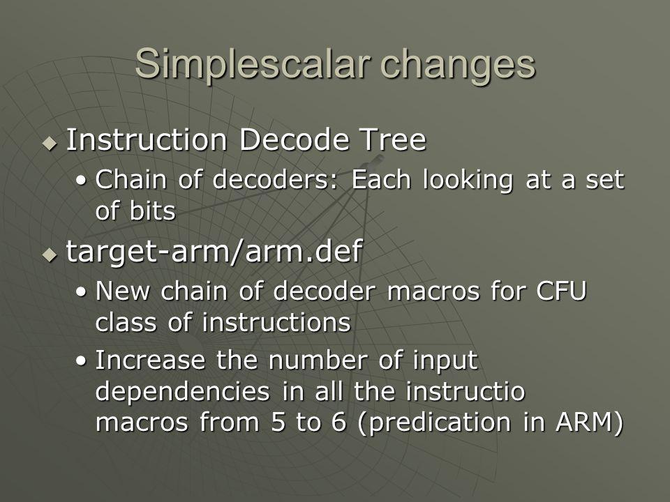 Simplescalar changes Instruction Decode Tree target-arm/arm.def