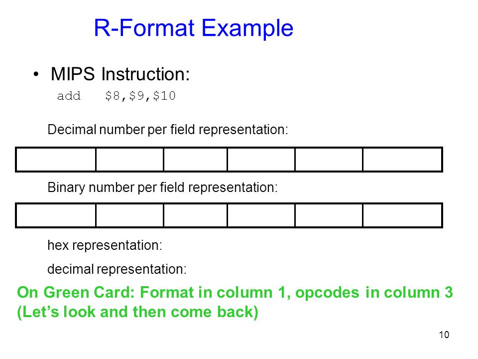 R-Format Example MIPS Instruction: