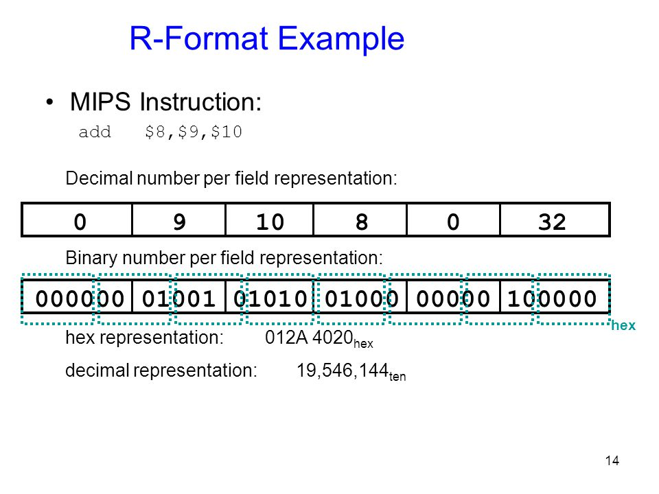 R-Format Example MIPS Instruction: 9 10 8 32 000000 01001 01010 01000