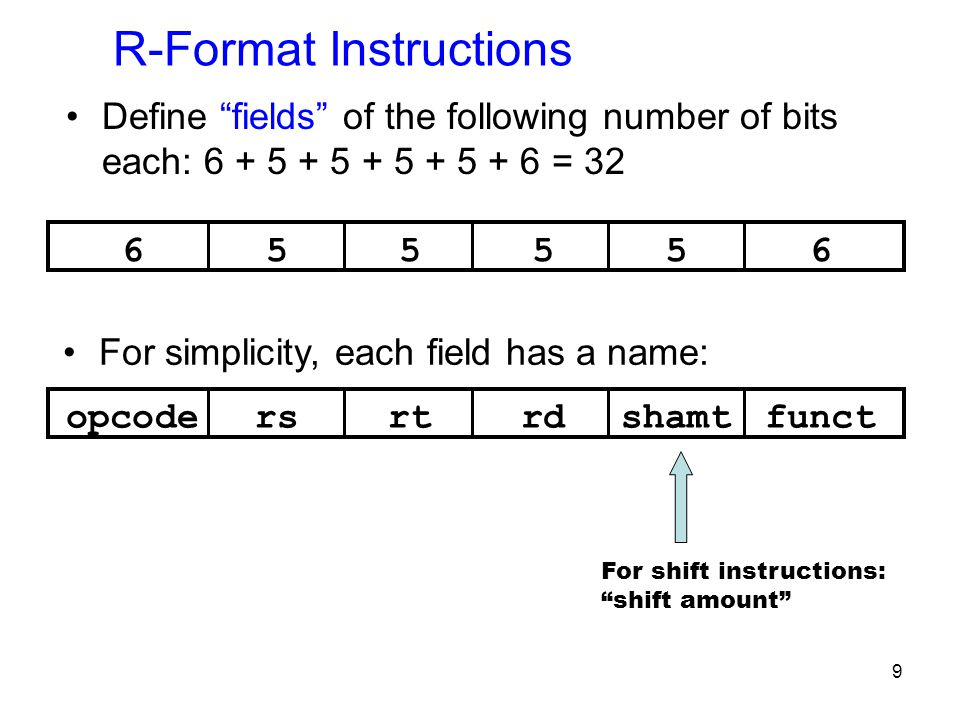R-Format Instructions
