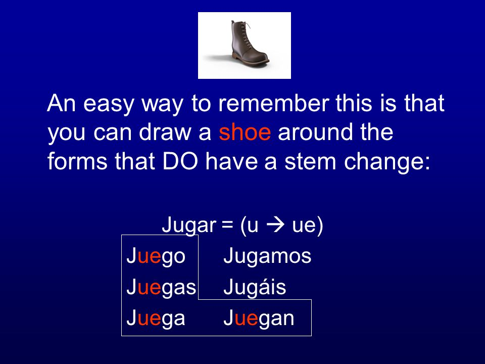 An easy way to remember this is that you can draw a shoe around the forms that DO have a stem change: