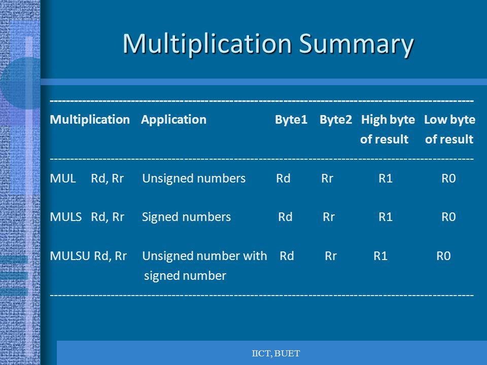 Multiplication Summary