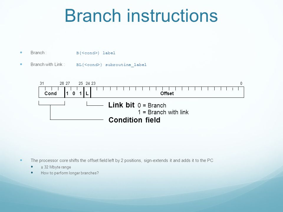 Branch instructions Link bit 0 = Branch Condition field