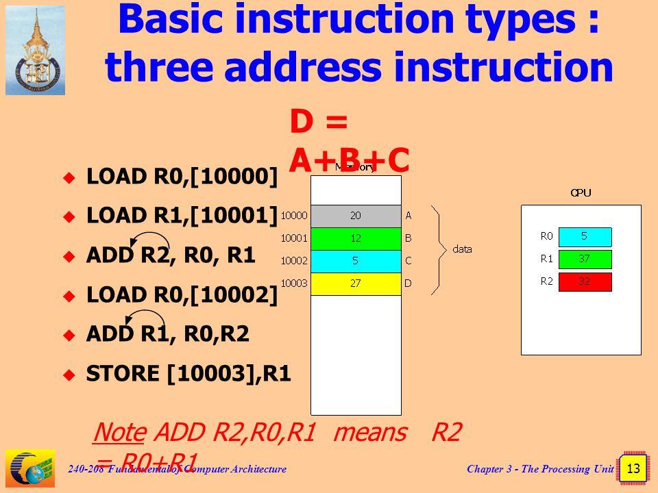 Basic instruction types : three address instruction