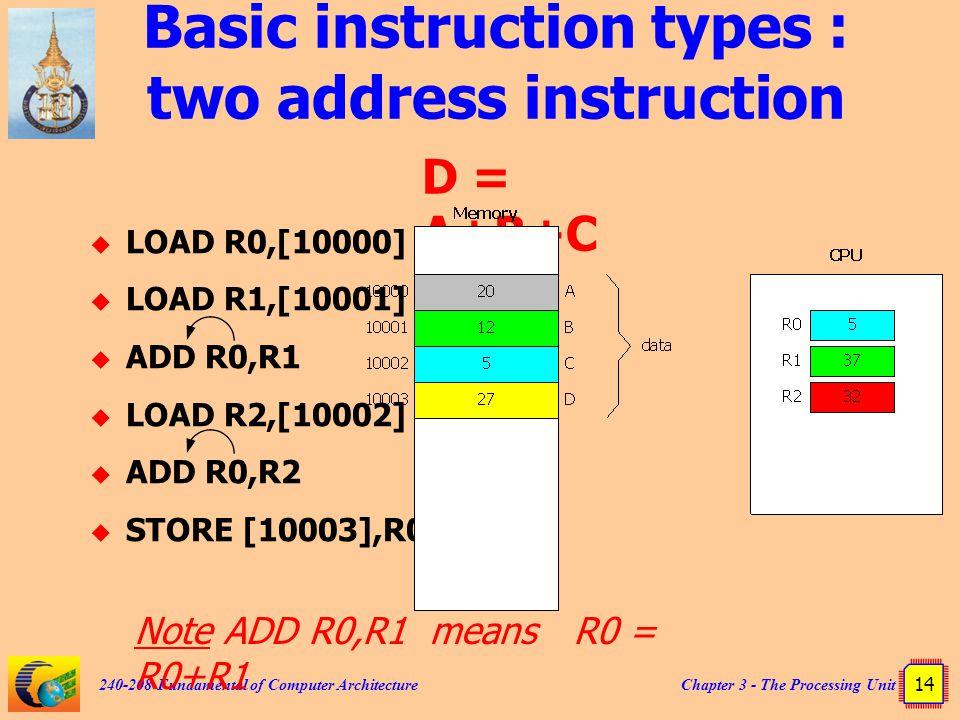 Basic instruction types : two address instruction