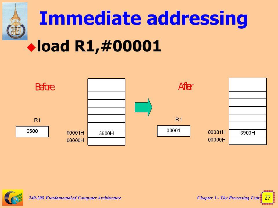 Immediate addressing load R1,#00001
