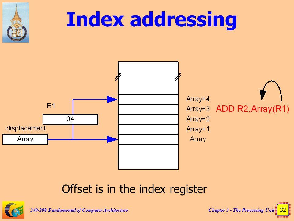 Index addressing Offset is in the index register