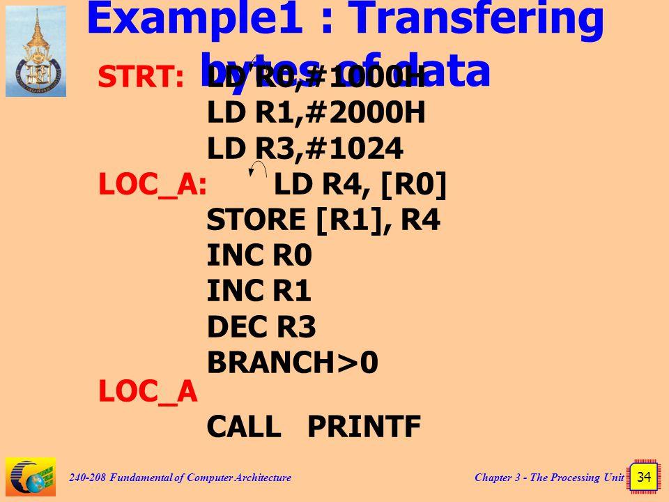 Example1 : Transfering bytes of data