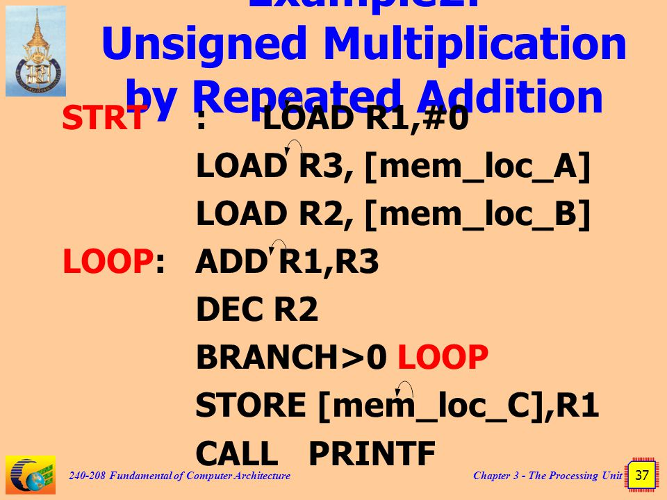Example2: Unsigned Multiplication by Repeated Addition
