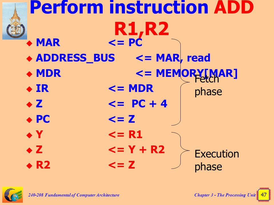 Perform instruction ADD R1,R2