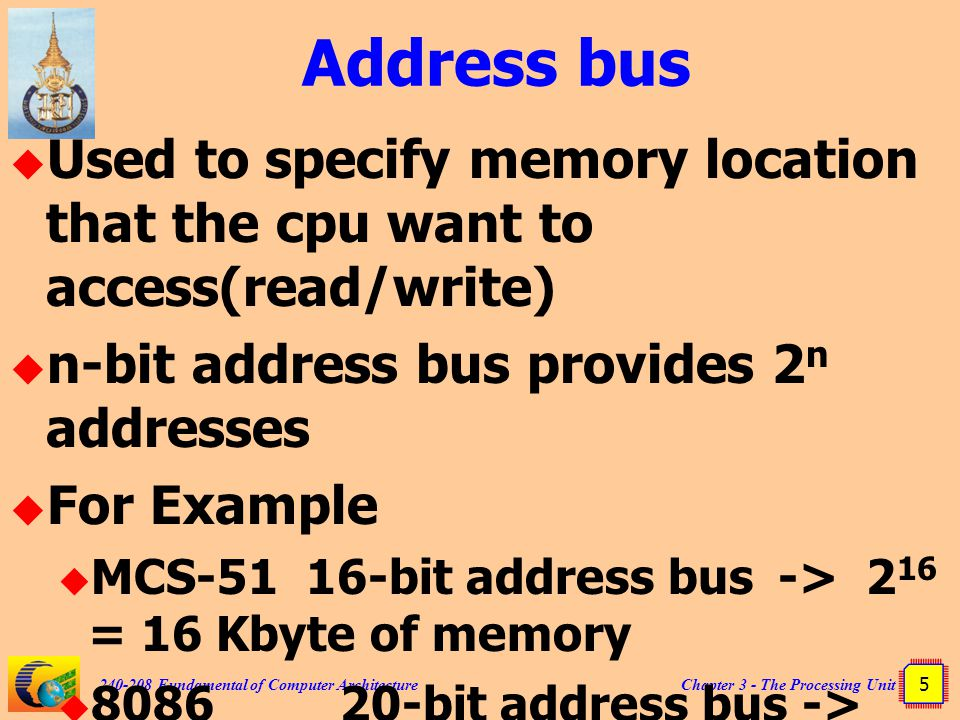 Address bus Used to specify memory location that the cpu want to access(read/write) n-bit address bus provides 2n addresses.