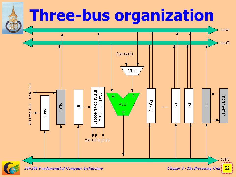 Three-bus organization