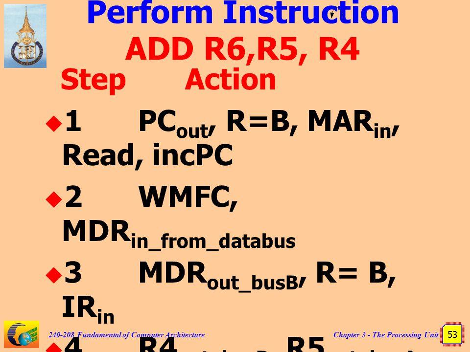 Perform Instruction ADD R6,R5, R4