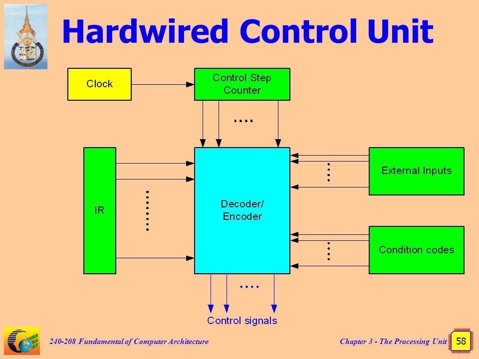 Hardwired Control Unit