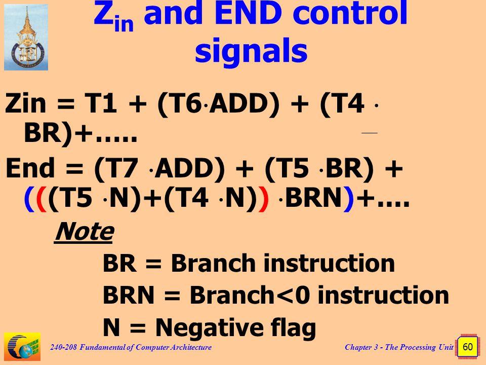 Zin and END control signals