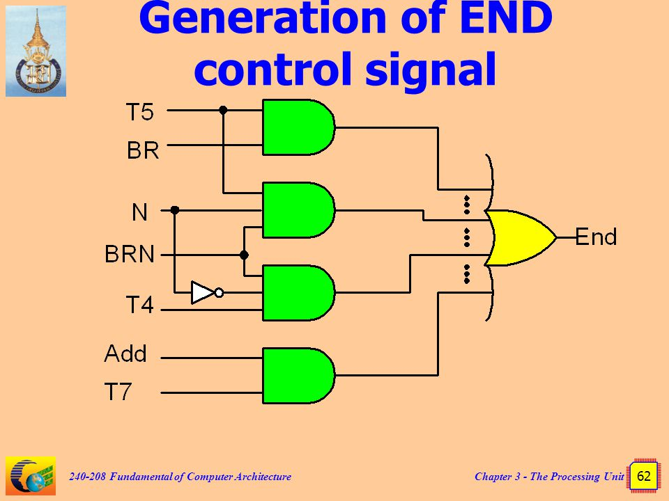 Generation of END control signal