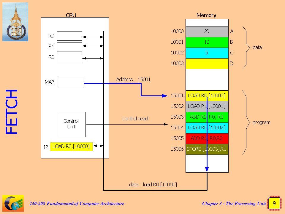 FETCH 240-208 Fundamental of Computer Architecture