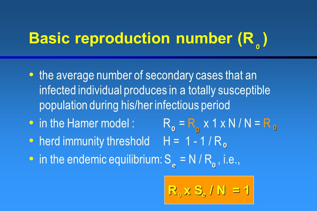 Basic reproduction number (R )