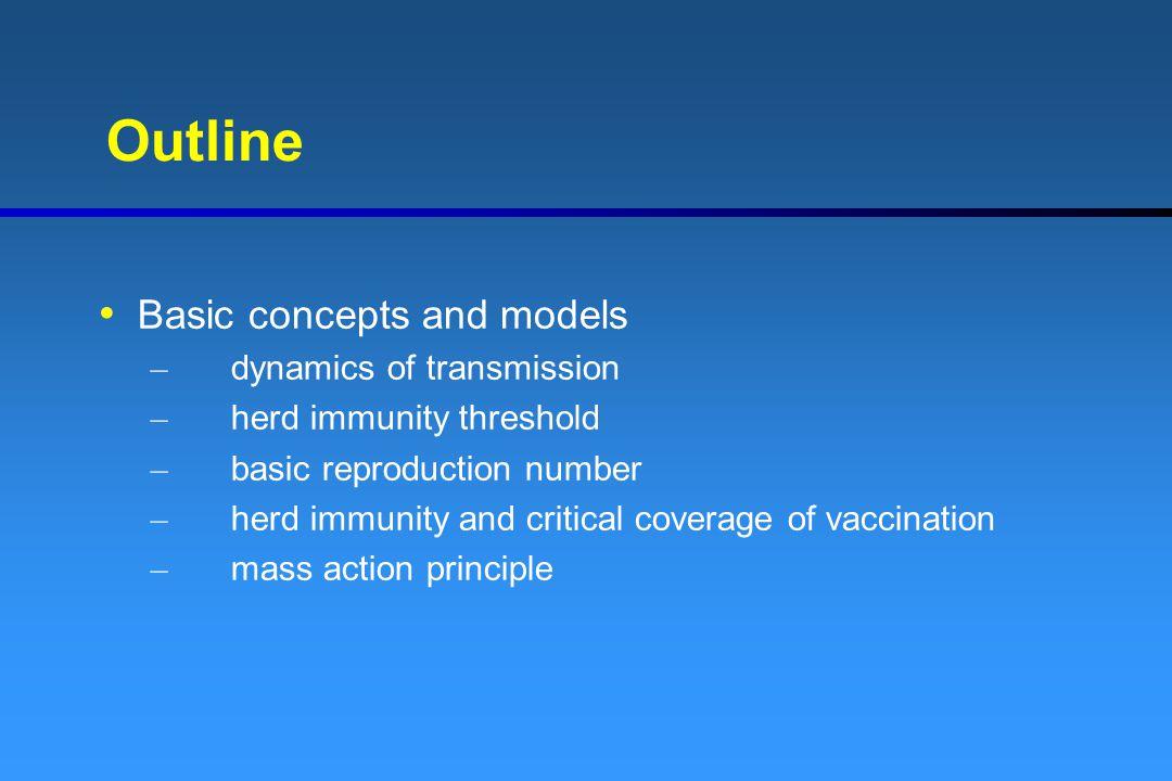 Outline Basic concepts and models dynamics of transmission