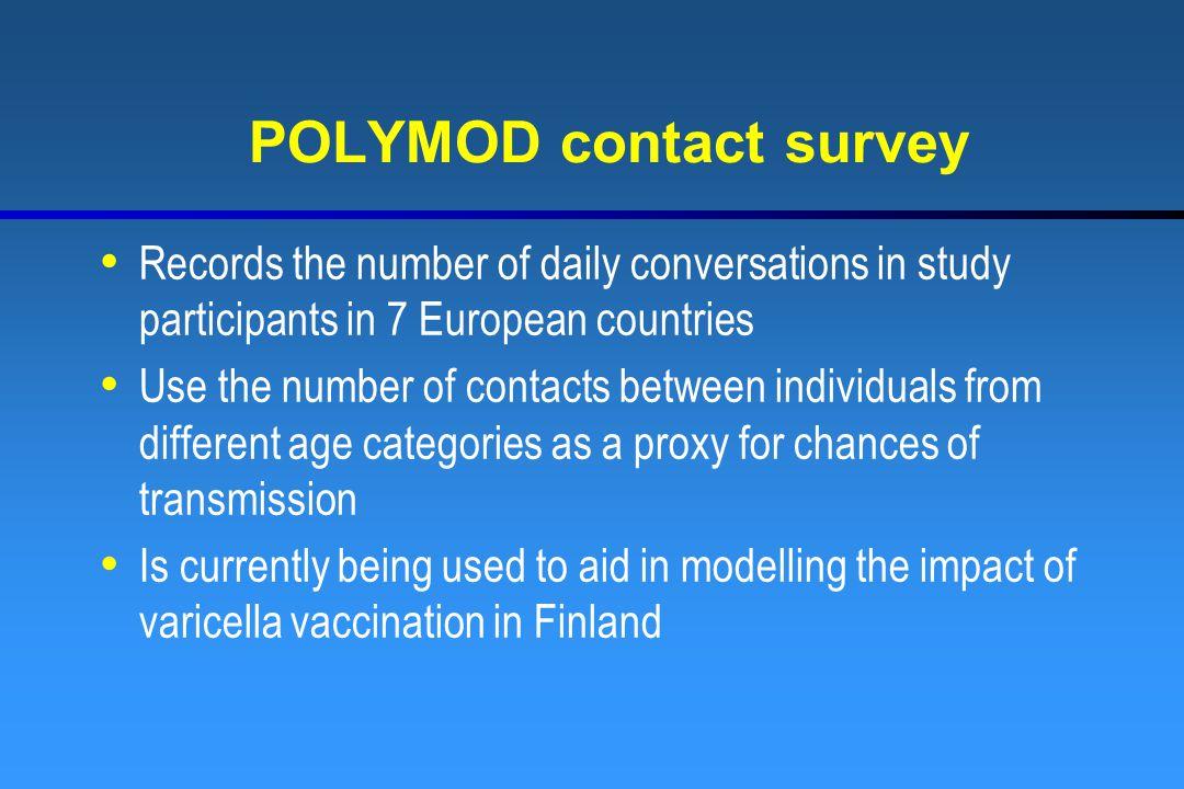 POLYMOD contact survey