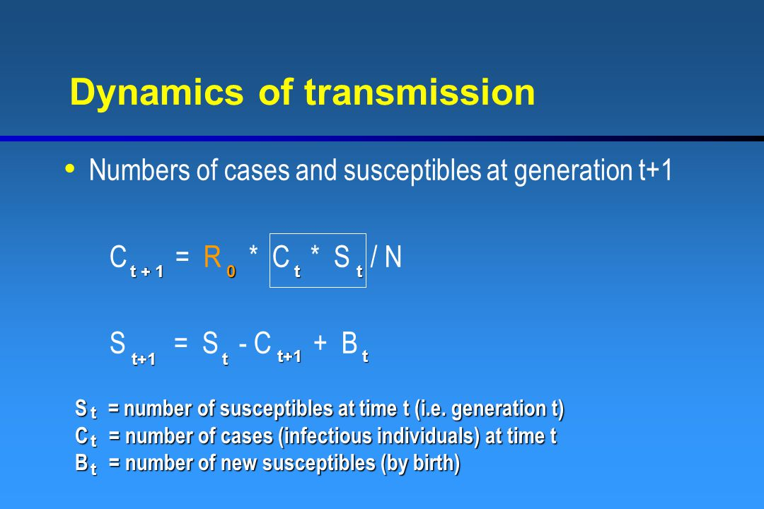 Dynamics of transmission