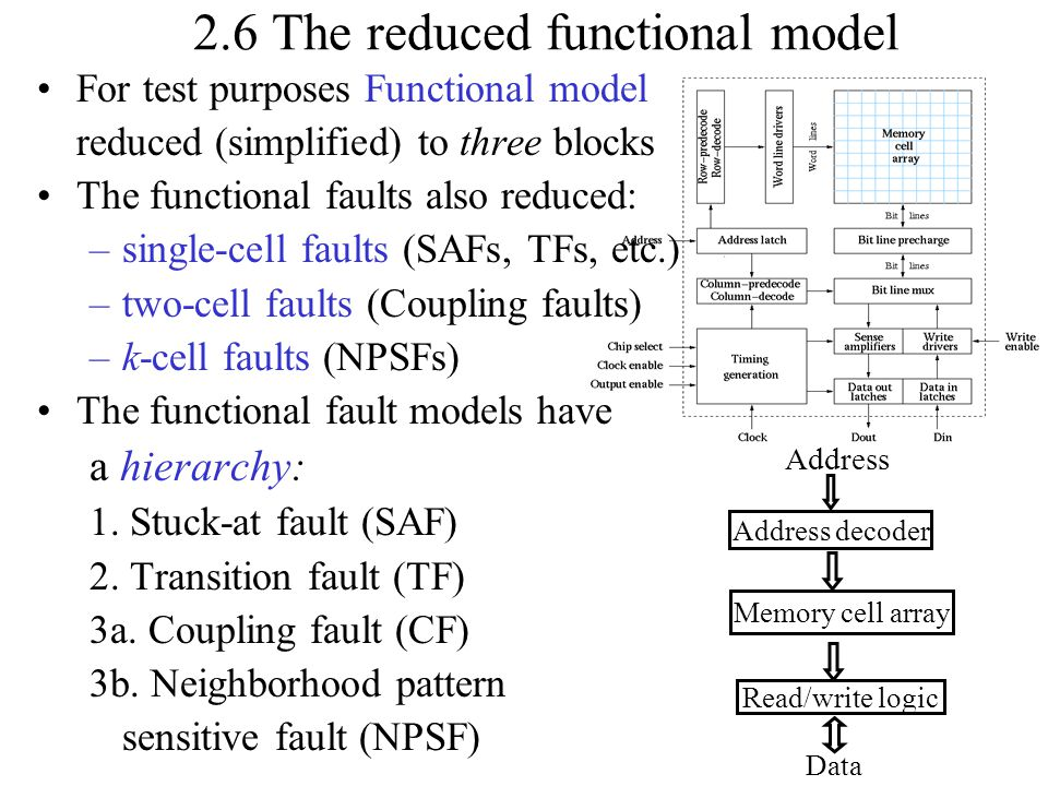 2.6 The reduced functional model