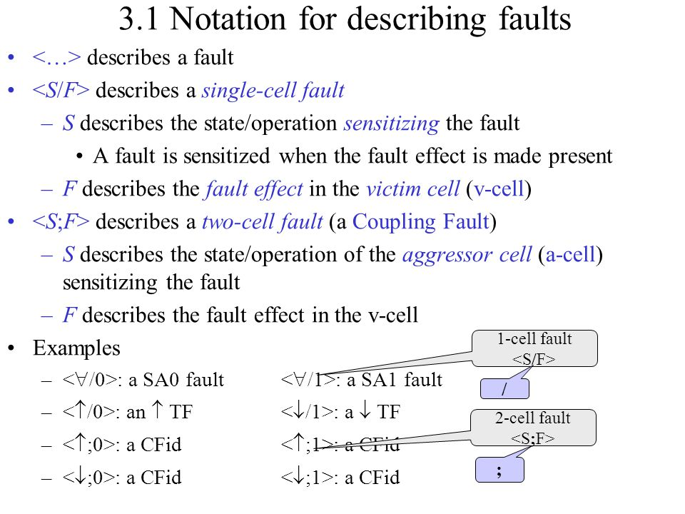 3.1 Notation for describing faults