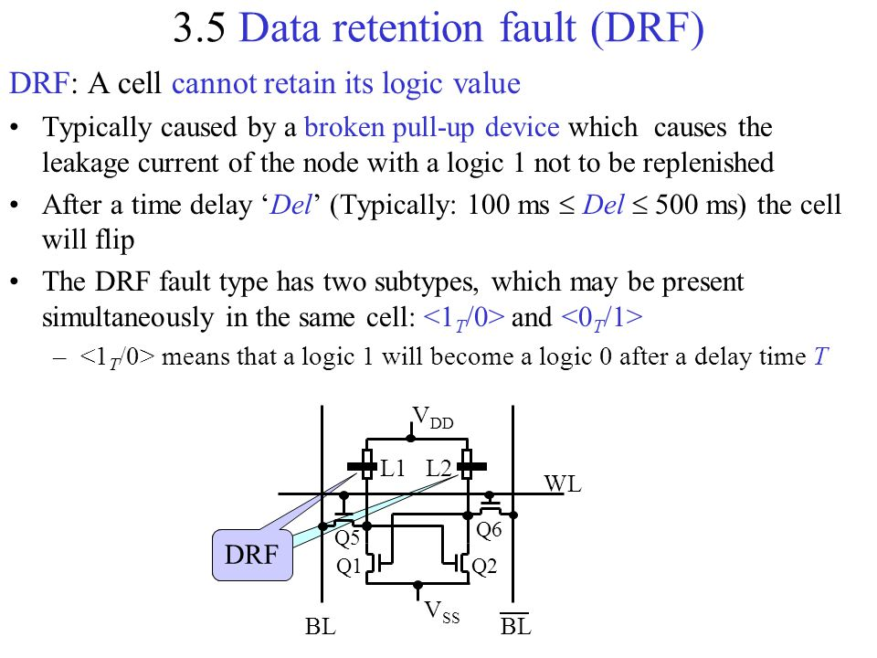 3.5 Data retention fault (DRF)