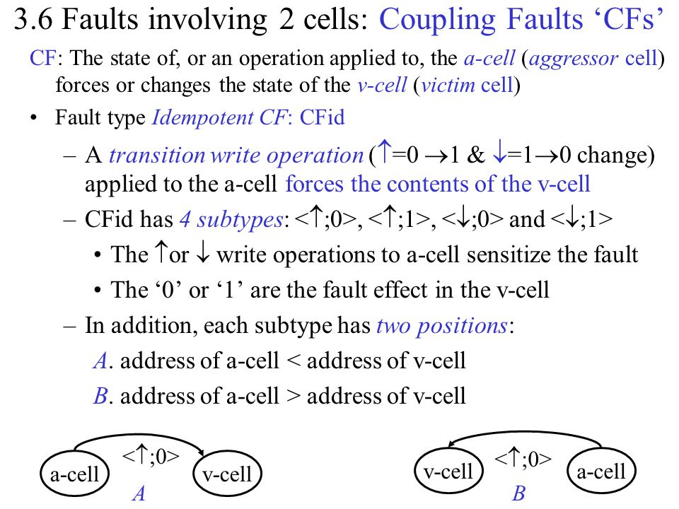 3.6 Faults involving 2 cells: Coupling Faults 'CFs'