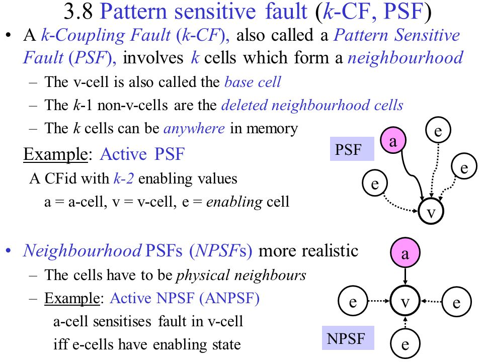 3.8 Pattern sensitive fault (k-CF, PSF)