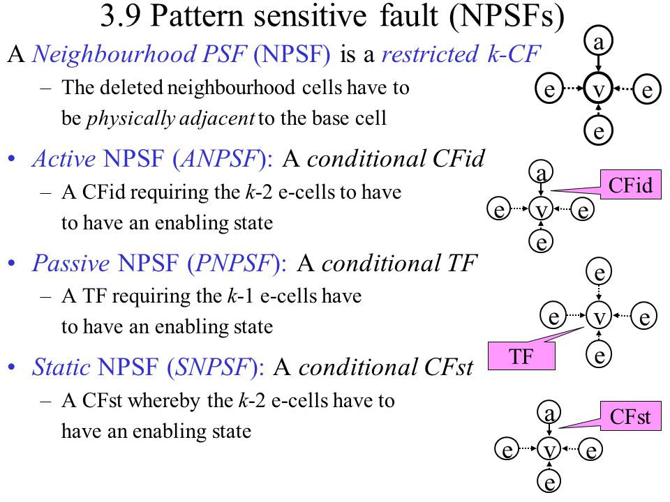 3.9 Pattern sensitive fault (NPSFs)
