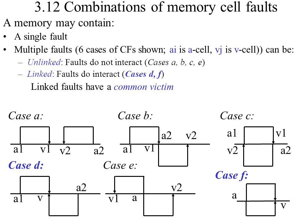 3.12 Combinations of memory cell faults