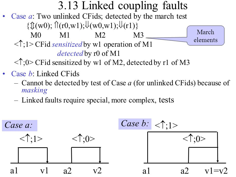 3.13 Linked coupling faults