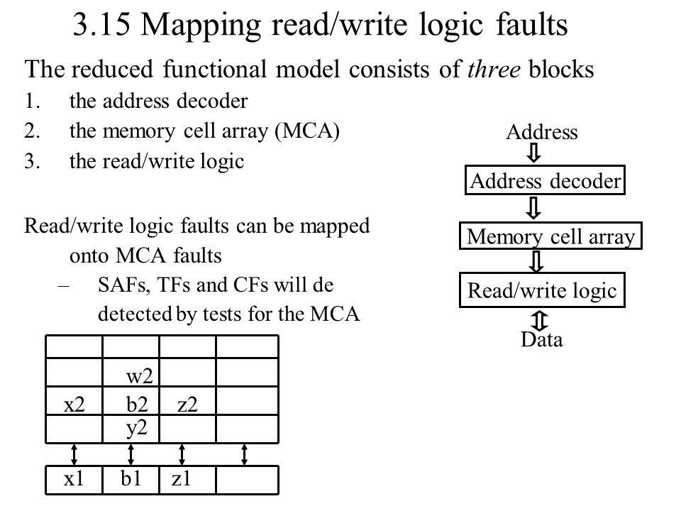 3.15 Mapping read/write logic faults