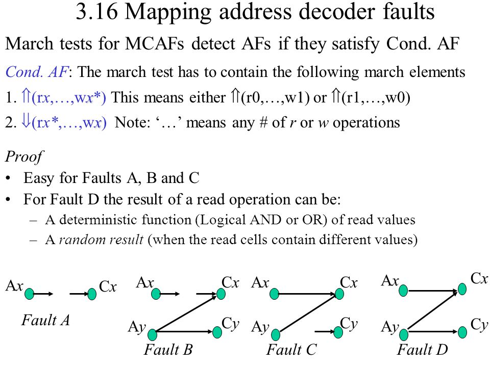 3.16 Mapping address decoder faults
