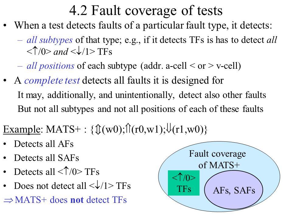 4.2 Fault coverage of tests