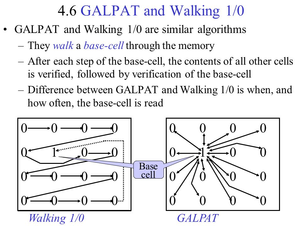 4.6 GALPAT and Walking 1/0 GALPAT and Walking 1/0 are similar algorithms. They walk a base-cell through the memory.