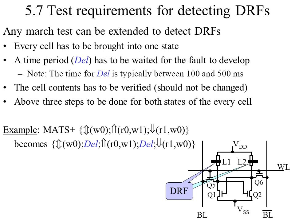 5.7 Test requirements for detecting DRFs